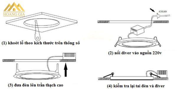 Cách lắp đặt đèn led âm trần cho phòng bếp ăn