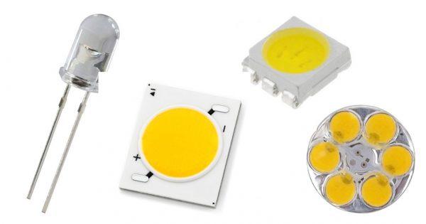 Khái niệm đèn led và đèn led âm trần