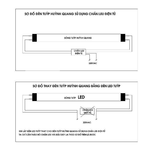 Cách lắp đèn tuýp led