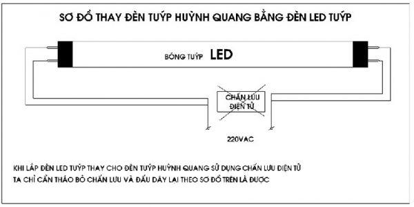 Sơ đồ nối điện thay thế đèn tuýp huỳnh quang sang đèn tuýp led T8
